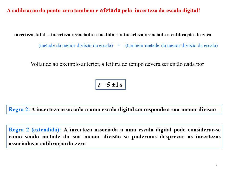 A calibração do ponto zero também e afetada pela incerteza da escala digital!