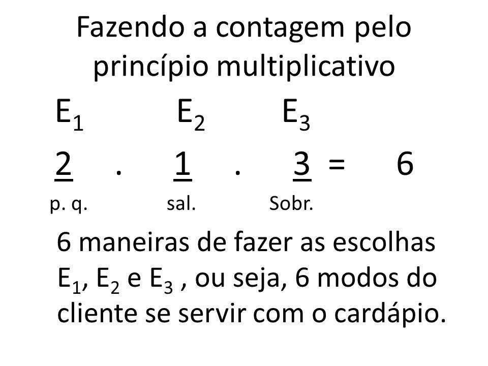 Fazendo a contagem pelo princípio multiplicativo