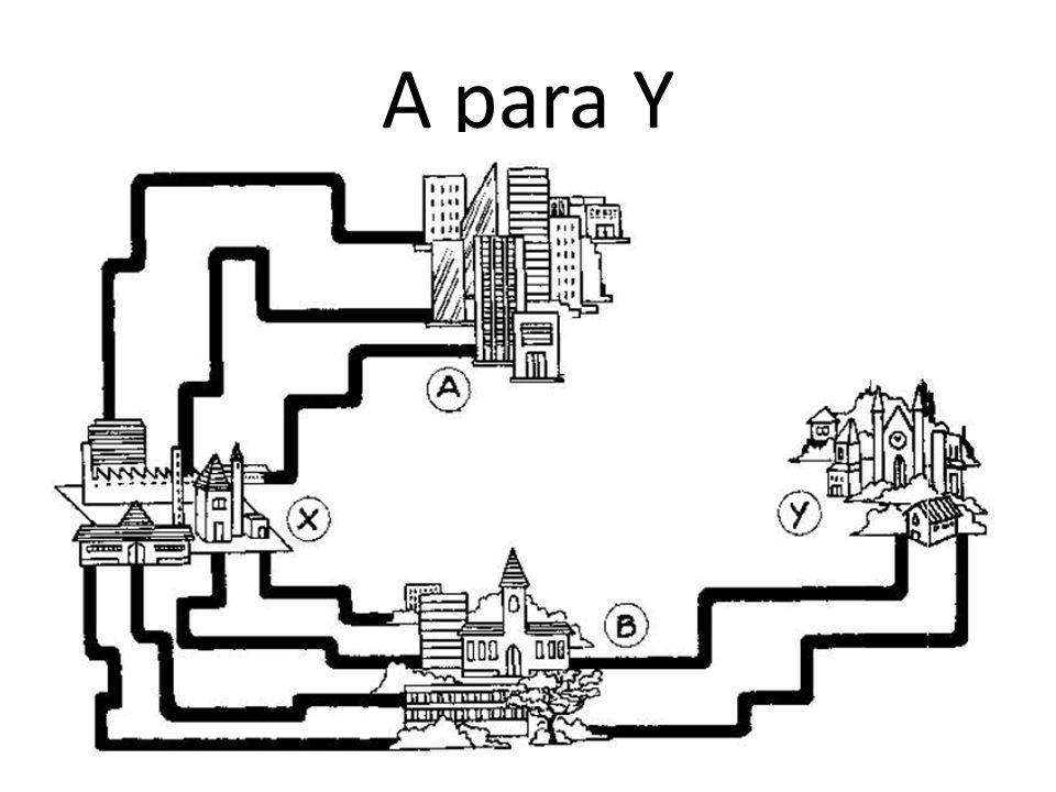 A para Y