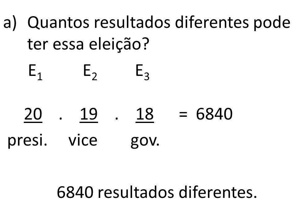 Quantos resultados diferentes pode ter essa eleição