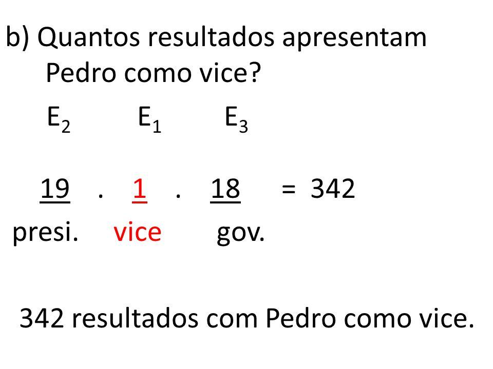b) Quantos resultados apresentam Pedro como vice. E2 E1 E3 19. 1