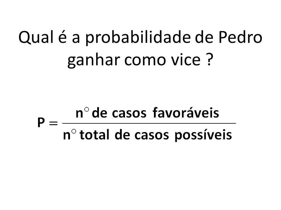 Qual é a probabilidade de Pedro ganhar como vice