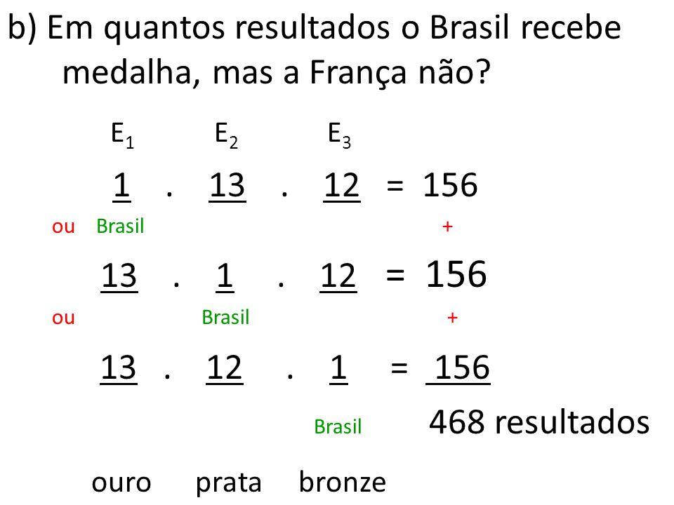 b) Em quantos resultados o Brasil recebe medalha, mas a França não
