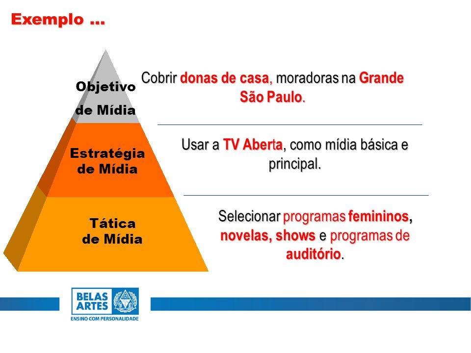 Cobrir donas de casa, moradoras na Grande São Paulo.