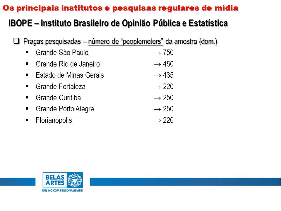 IBOPE – Instituto Brasileiro de Opinião Pública e Estatística