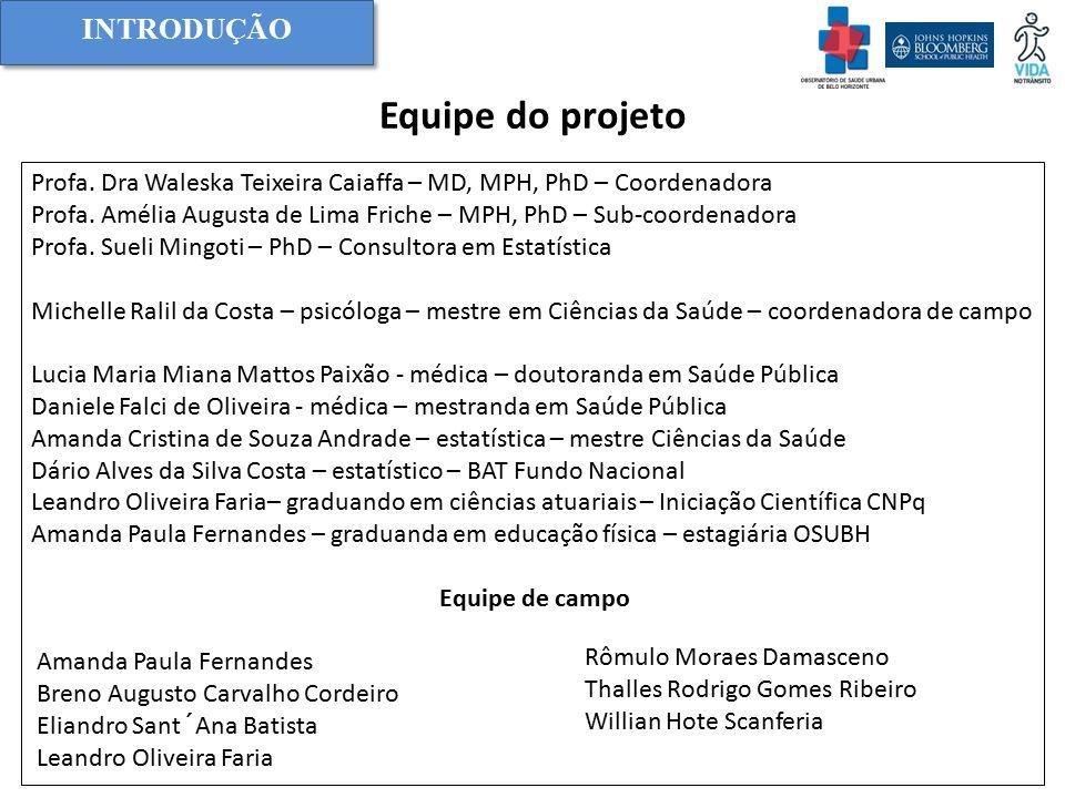 Equipe do projeto Introdução