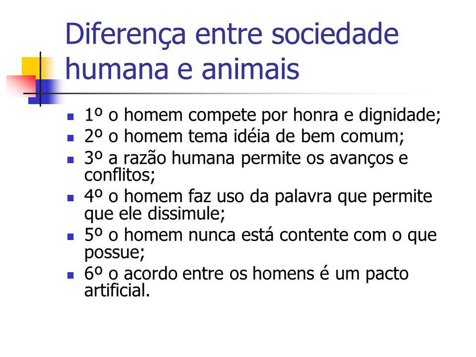 Diferença entre sociedade humana e animais