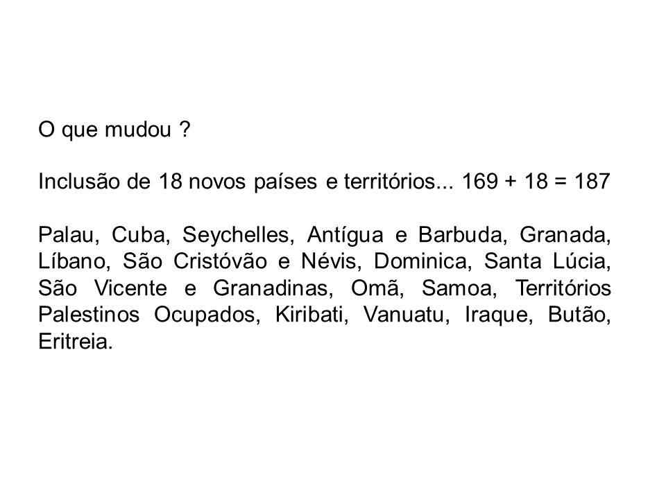 O que mudou Inclusão de 18 novos países e territórios... 169 + 18 = 187.