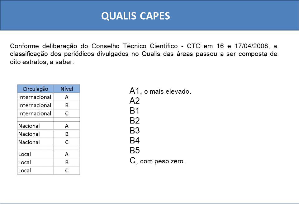 QUALIS CAPES A1, o mais elevado. A2 B1 B2 B3 B4 B5 C, com peso zero.