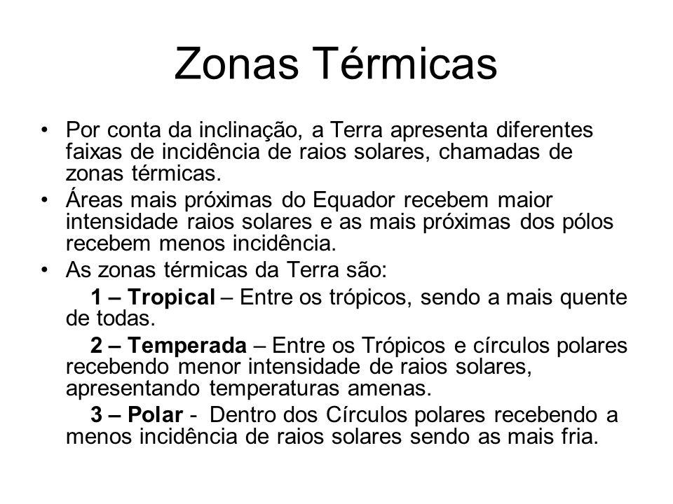 Zonas Térmicas Por conta da inclinação, a Terra apresenta diferentes faixas de incidência de raios solares, chamadas de zonas térmicas.
