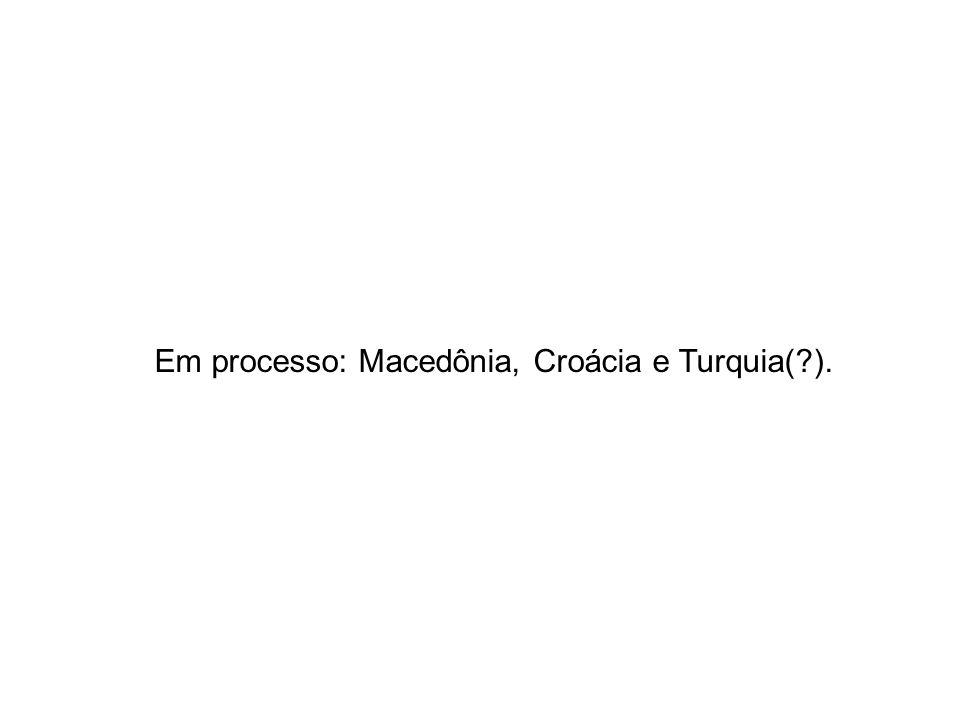Em processo: Macedônia, Croácia e Turquia( ).