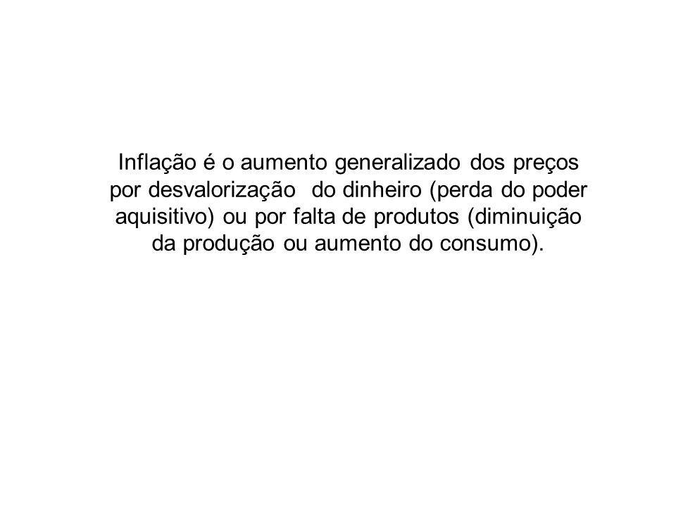 Inflação é o aumento generalizado dos preços por desvalorização do dinheiro (perda do poder aquisitivo) ou por falta de produtos (diminuição da produção ou aumento do consumo).