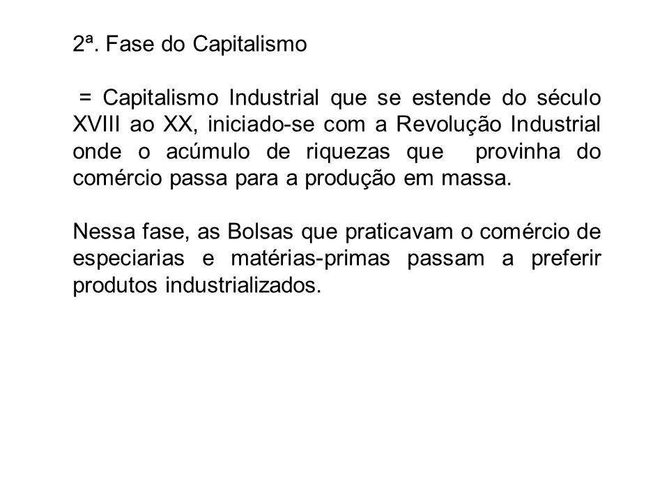 2ª. Fase do Capitalismo