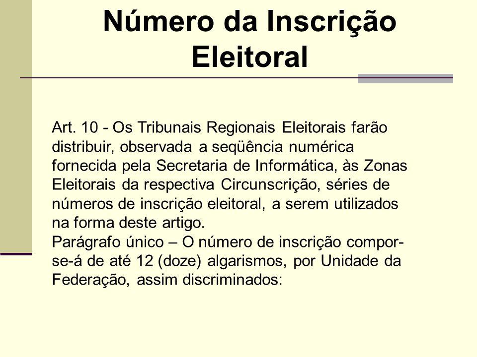 Número da Inscrição Eleitoral