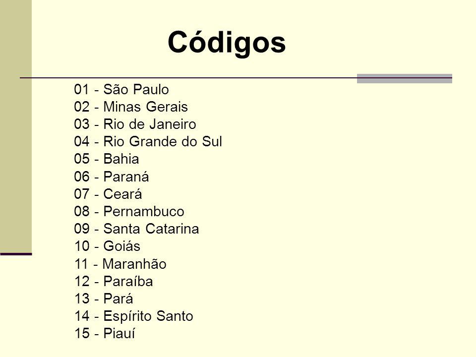 Códigos 01 - São Paulo 02 - Minas Gerais 03 - Rio de Janeiro