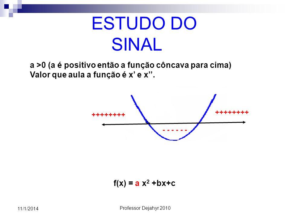 ESTUDO DO SINAL a >0 (a é positivo então a função côncava para cima) Valor que aula a função é x' e x''.