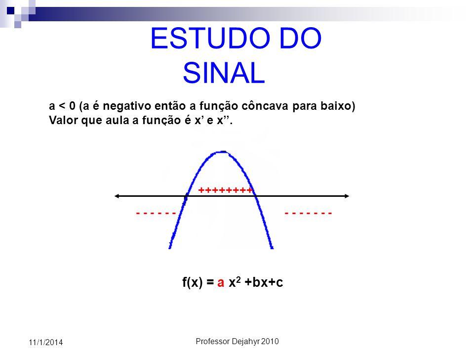 ESTUDO DO SINAL f(x) = a x2 +bx+c