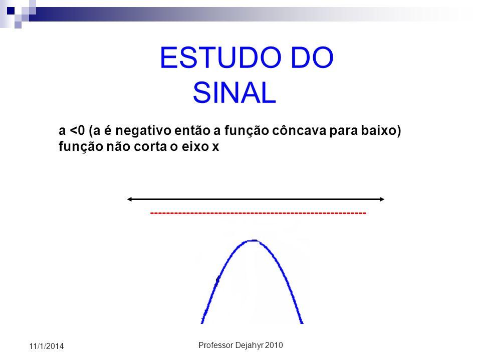 ESTUDO DO SINAL a <0 (a é negativo então a função côncava para baixo) função não corta o eixo x.