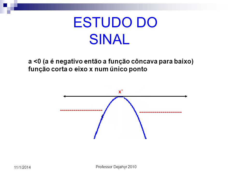 ESTUDO DO SINAL a <0 (a é negativo então a função côncava para baixo) função corta o eixo x num único ponto.