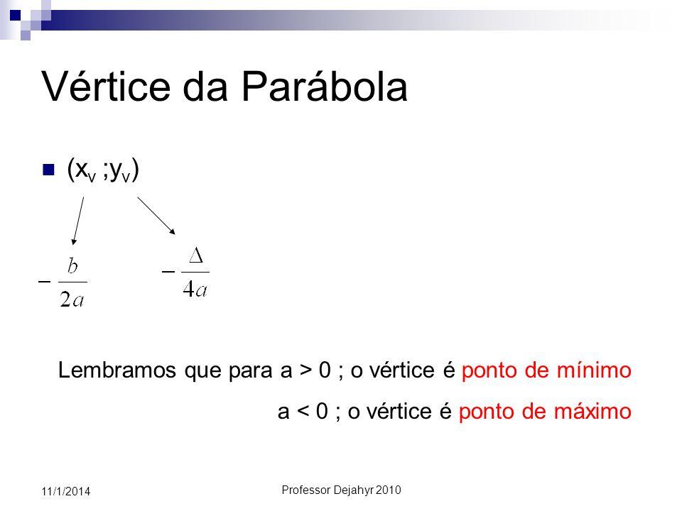 Vértice da Parábola (xv ;yv)