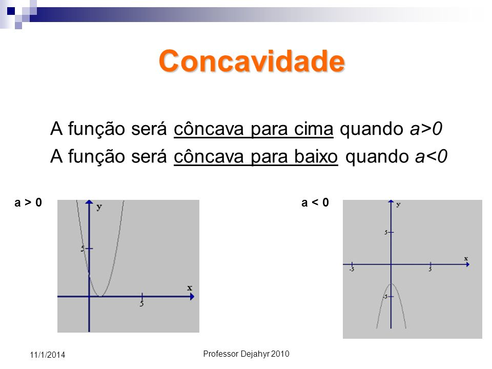 Concavidade A função será côncava para cima quando a>0
