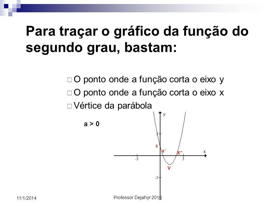 Para traçar o gráfico da função do segundo grau, bastam: