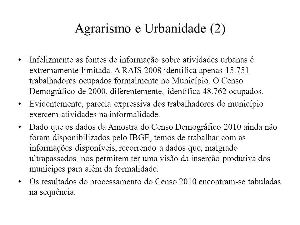 Agrarismo e Urbanidade (2)