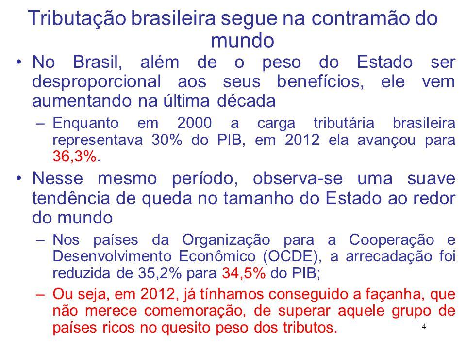 Tributação brasileira segue na contramão do mundo