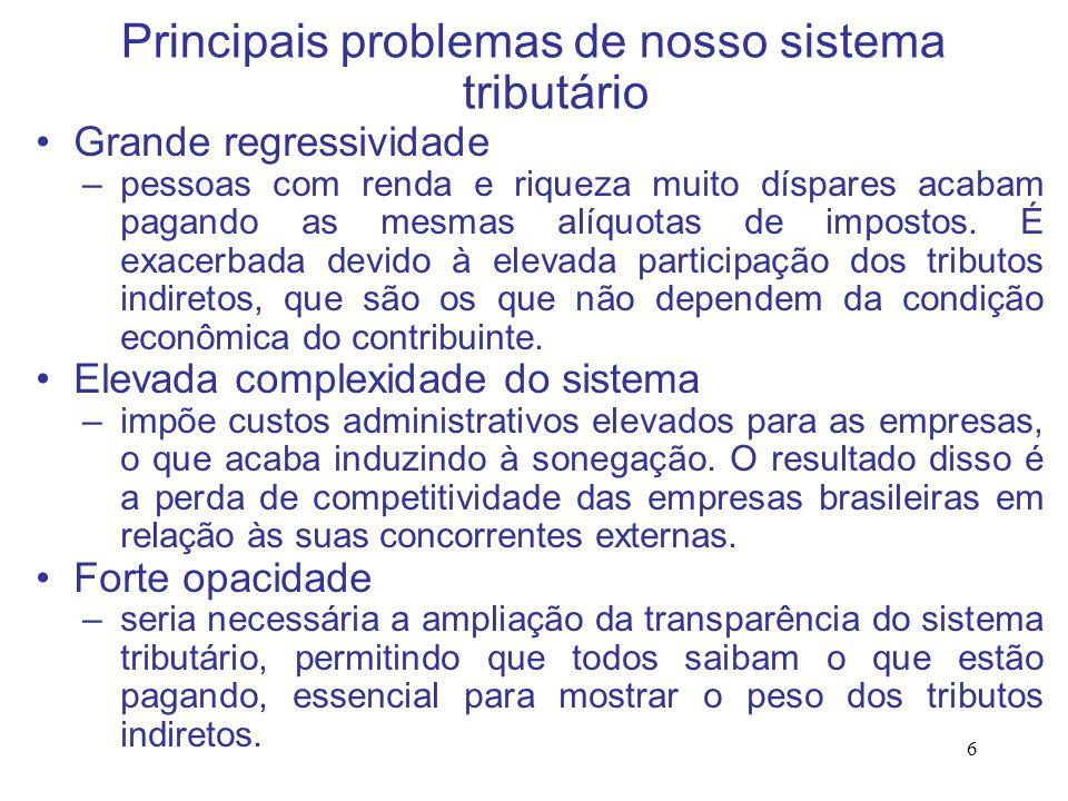 Principais problemas de nosso sistema tributário
