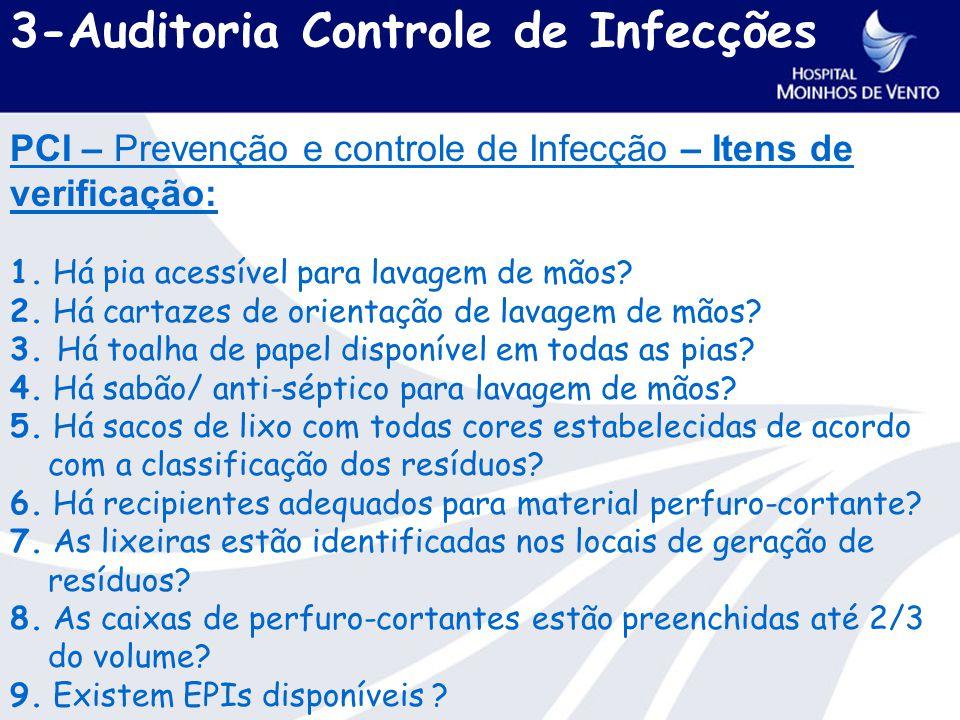 3-Auditoria Controle de Infecções