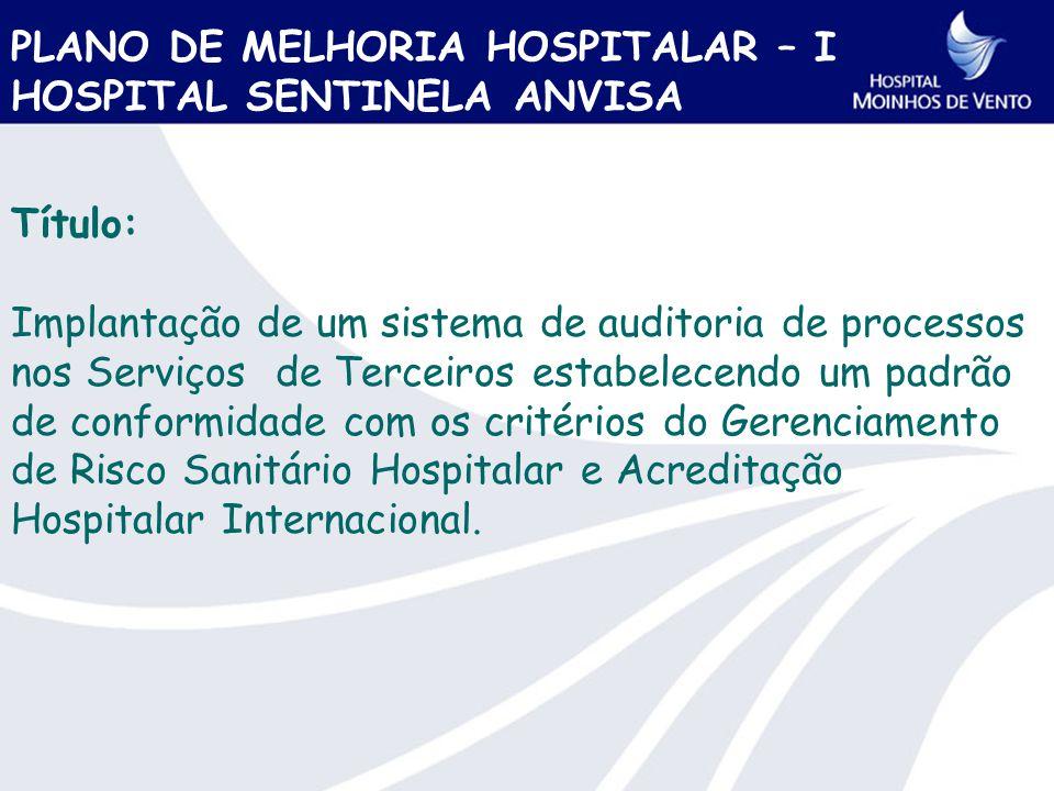 PLANO DE MELHORIA HOSPITALAR – I HOSPITAL SENTINELA ANVISA