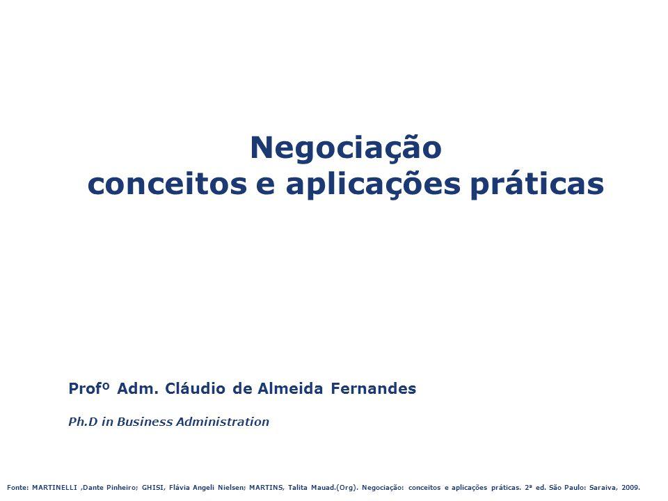 conceitos e aplicações práticas