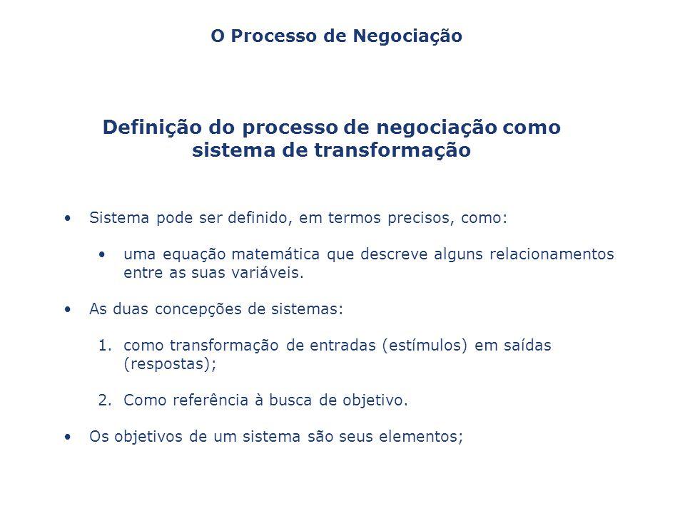 Definição do processo de negociação como sistema de transformação