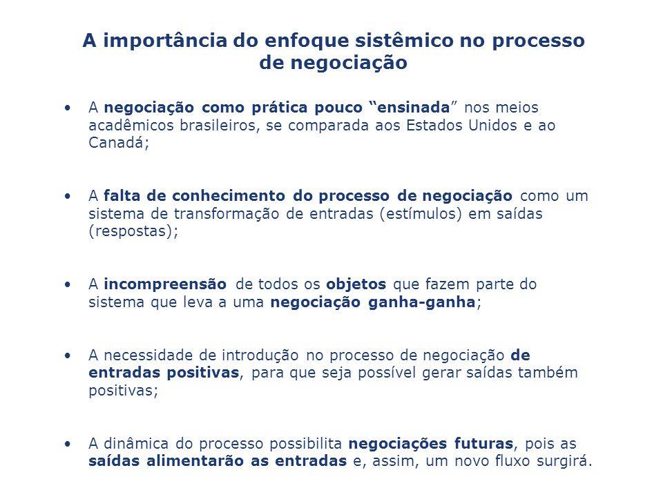 A importância do enfoque sistêmico no processo de negociação
