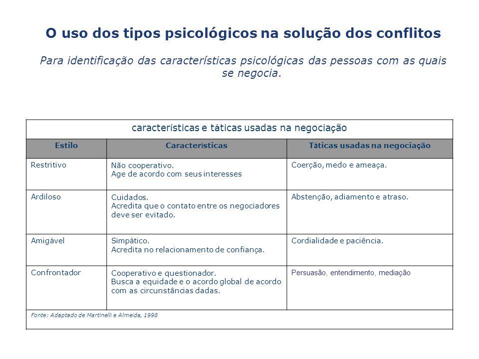 O uso dos tipos psicológicos na solução dos conflitos