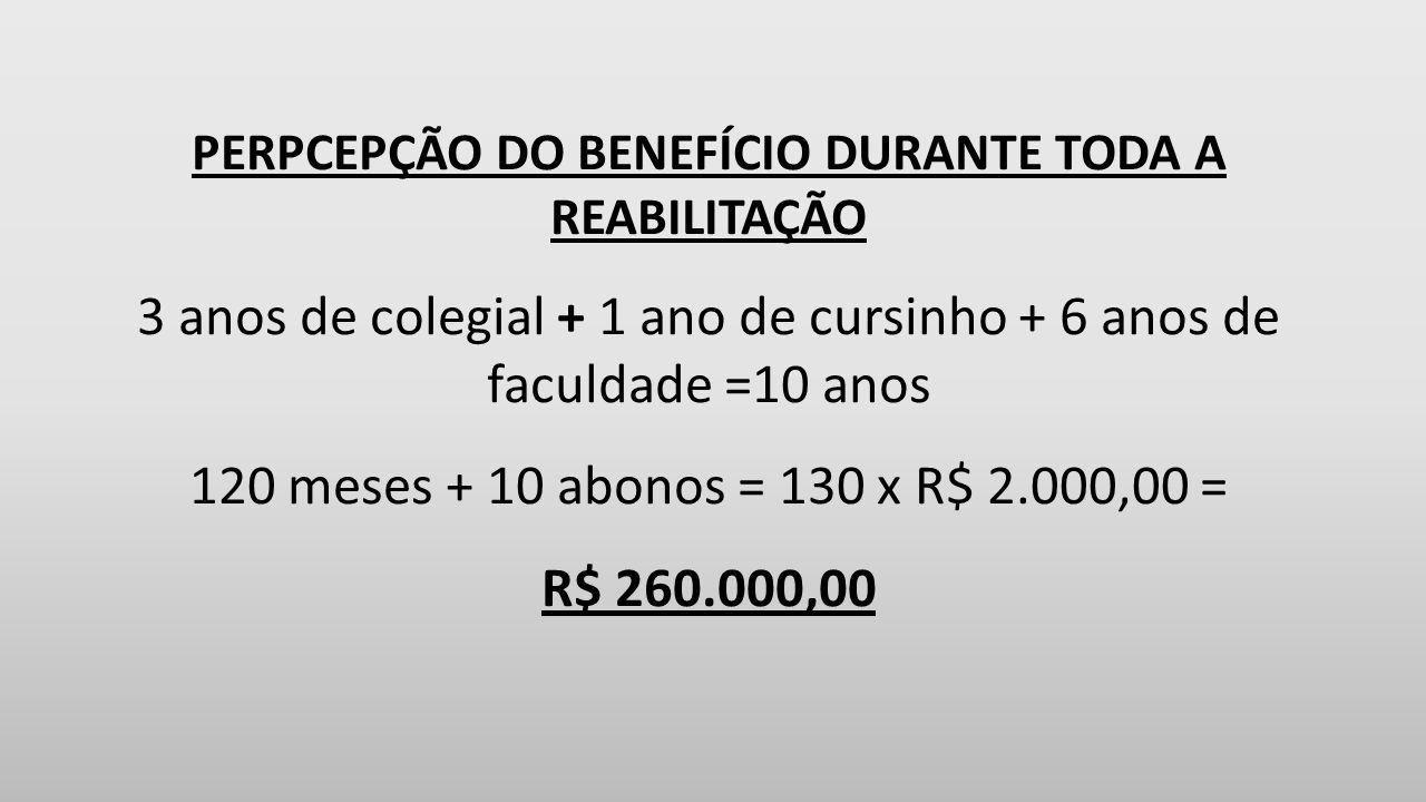 PERPCEPÇÃO DO BENEFÍCIO DURANTE TODA A REABILITAÇÃO