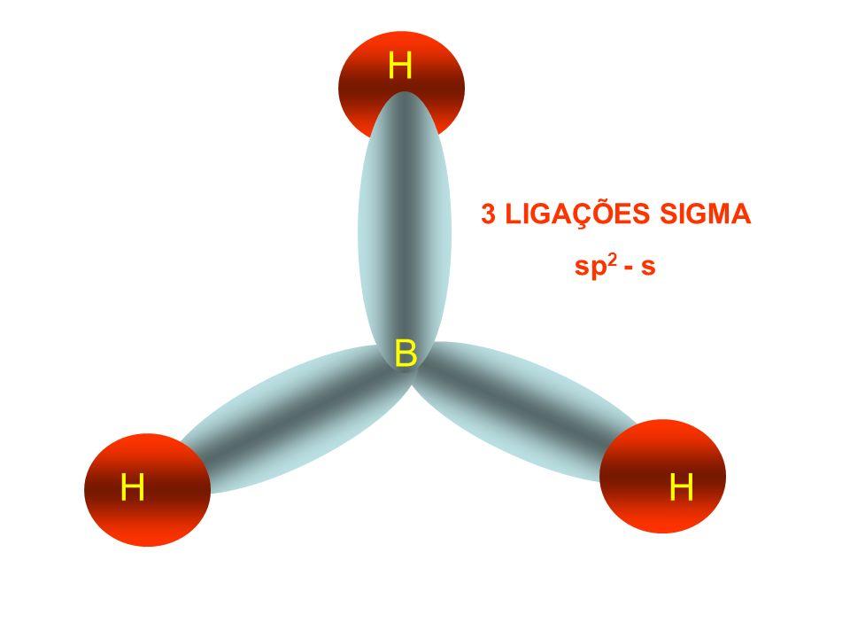 H 3 LIGAÇÕES SIGMA sp2 - s B H H