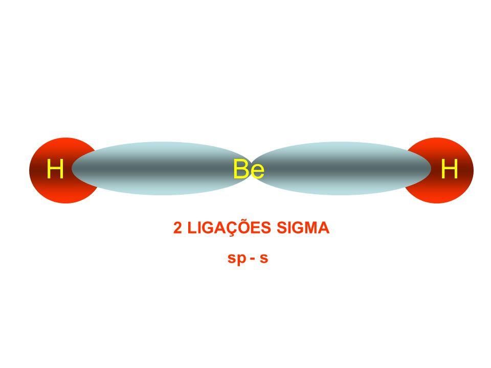 H Be H 2 LIGAÇÕES SIGMA sp - s