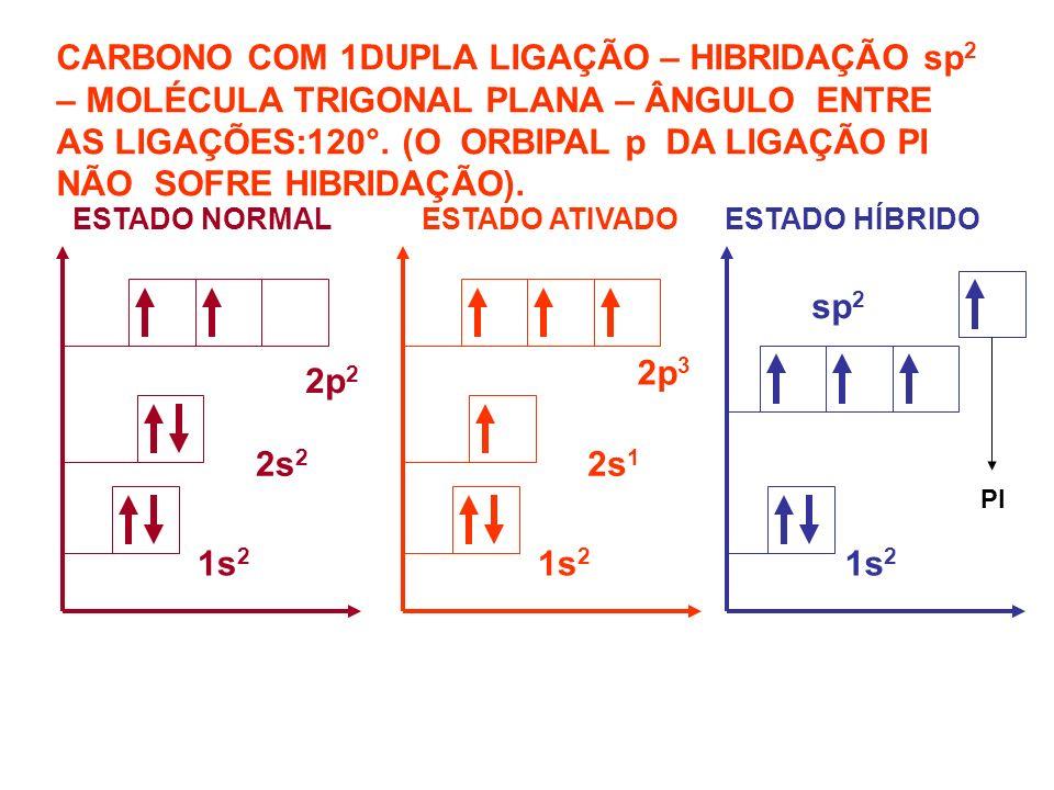CARBONO COM 1DUPLA LIGAÇÃO – HIBRIDAÇÃO sp2 – MOLÉCULA TRIGONAL PLANA – ÂNGULO ENTRE AS LIGAÇÕES:120°. (O ORBIPAL p DA LIGAÇÃO PI NÃO SOFRE HIBRIDAÇÃO).