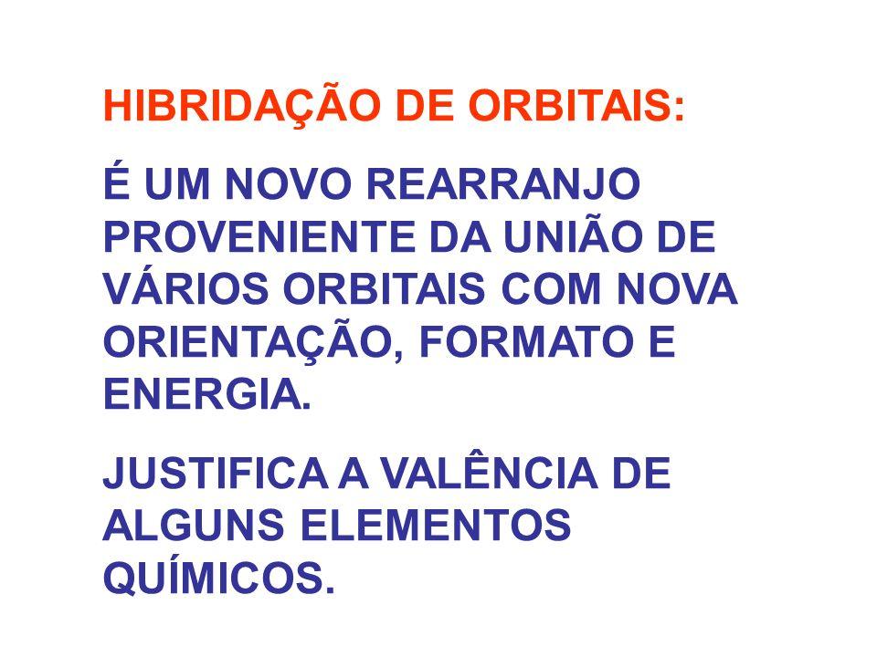 HIBRIDAÇÃO DE ORBITAIS: