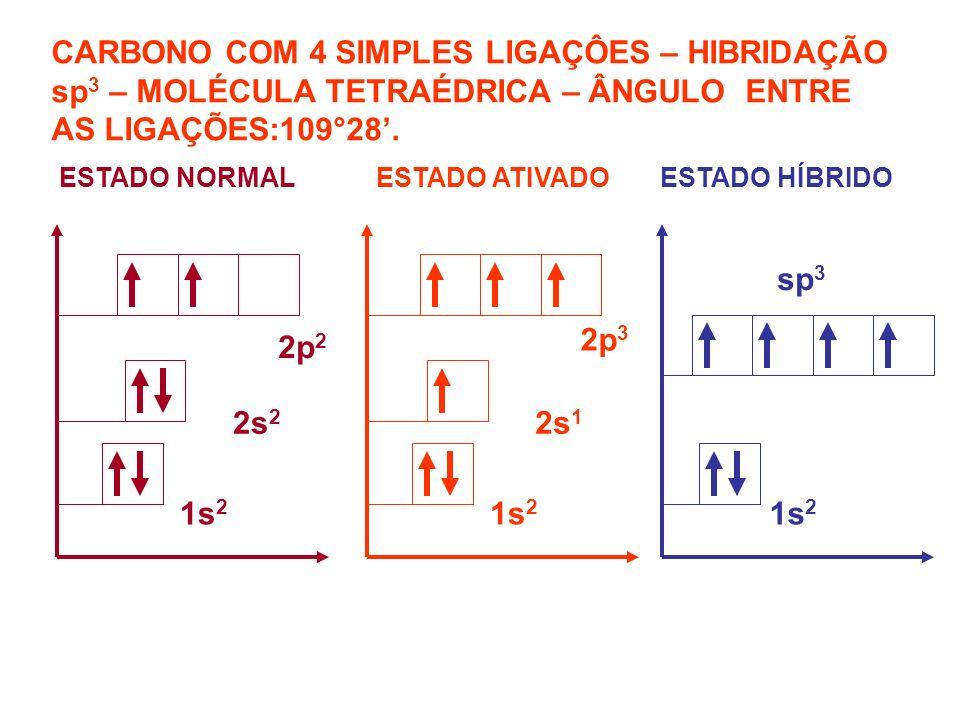 CARBONO COM 4 SIMPLES LIGAÇÔES – HIBRIDAÇÃO sp3 – MOLÉCULA TETRAÉDRICA – ÂNGULO ENTRE AS LIGAÇÕES:109°28'.