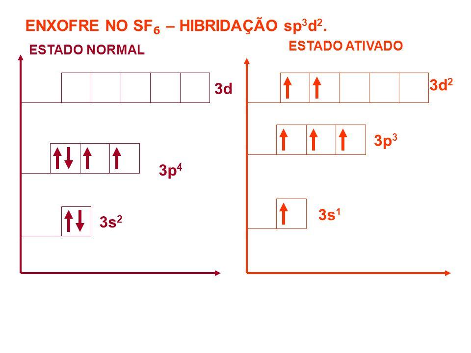 ENXOFRE NO SF6 – HIBRIDAÇÃO sp3d2.