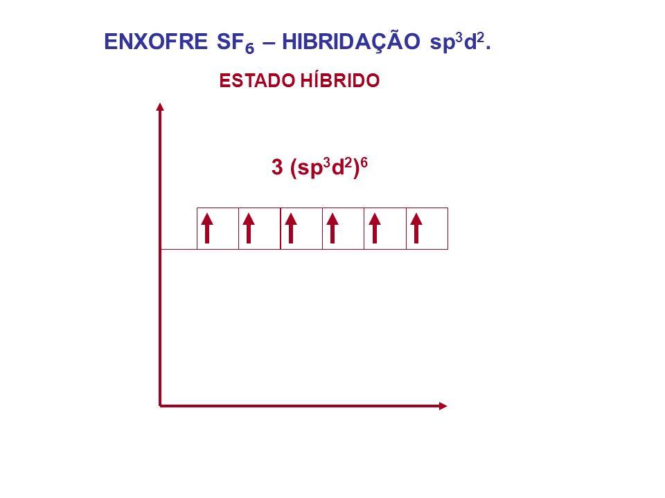ENXOFRE SF6 – HIBRIDAÇÃO sp3d2.
