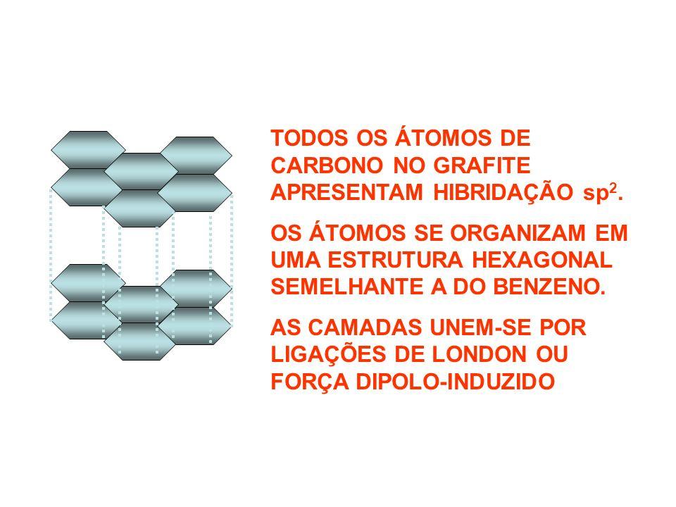 TODOS OS ÁTOMOS DE CARBONO NO GRAFITE APRESENTAM HIBRIDAÇÃO sp2.