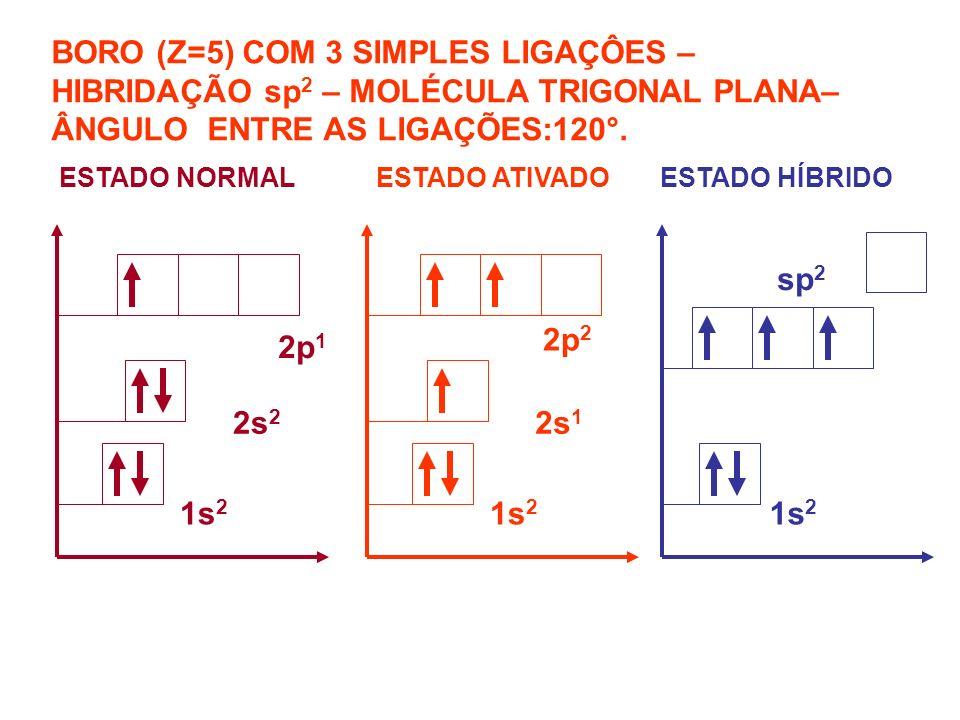 BORO (Z=5) COM 3 SIMPLES LIGAÇÔES – HIBRIDAÇÃO sp2 – MOLÉCULA TRIGONAL PLANA– ÂNGULO ENTRE AS LIGAÇÕES:120°.