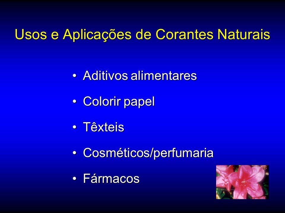 Usos e Aplicações de Corantes Naturais