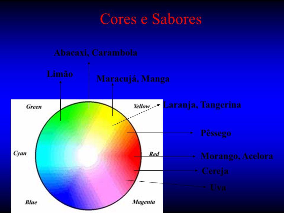 Cores e Sabores Abacaxi, Carambola Limão Maracujá, Manga