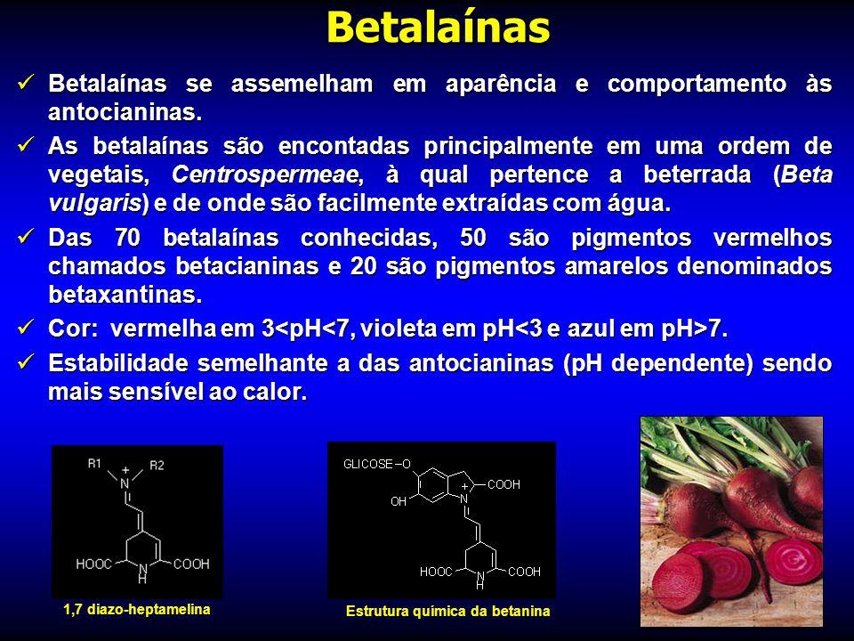 Estrutura química da betanina