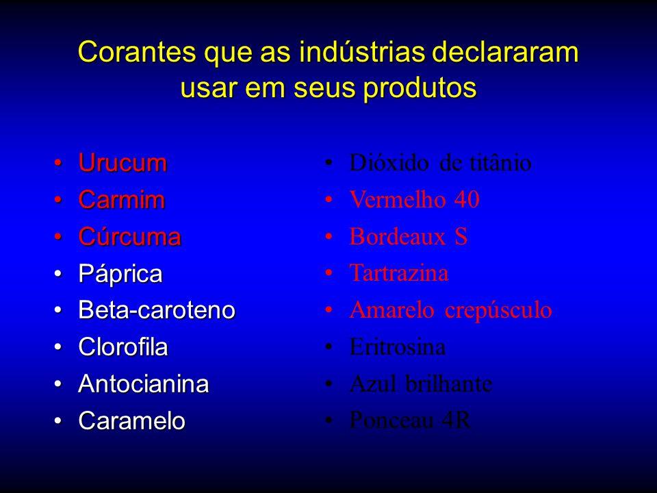 Corantes que as indústrias declararam usar em seus produtos