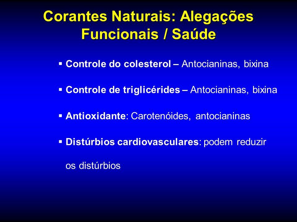 Corantes Naturais: Alegações Funcionais / Saúde